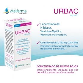 Vitalfarma Urbac solución...